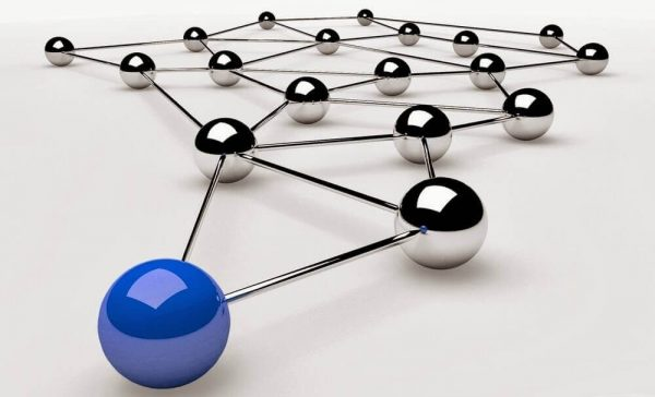 Les liens externes
